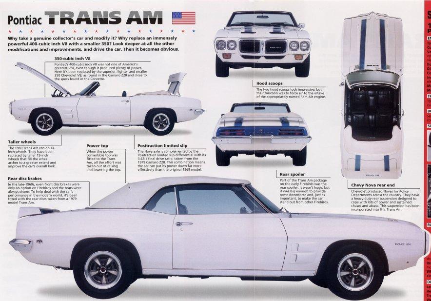 Car blueprints pontiac pontiac trans am 1969 malvernweather Image collections